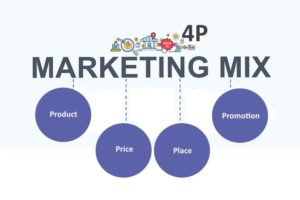 4p-marketing-mix